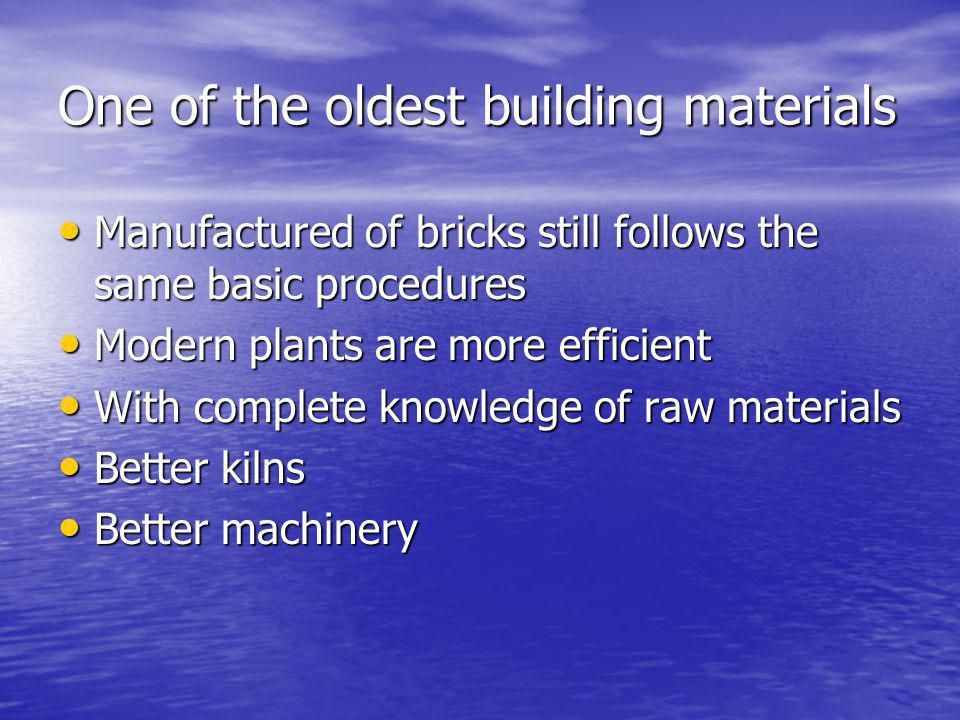 One of the oldest building materials Manufactured of bricks still follows the same basic procedures Manufactured of bricks still follows the same basic procedures Modern plants are more efficient Modern plants are more efficient With complete knowledge of raw materials With complete knowledge of raw materials Better kilns Better kilns Better machinery Better machinery