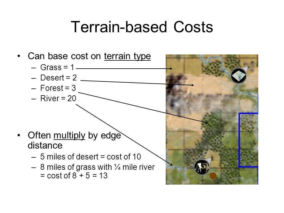 Terrain-based Costs Can base cost on terrain type –Grass = 1 –Desert = 2 –Forest = 3 –River = 20 Often multiply by edge distance –5 miles of desert =