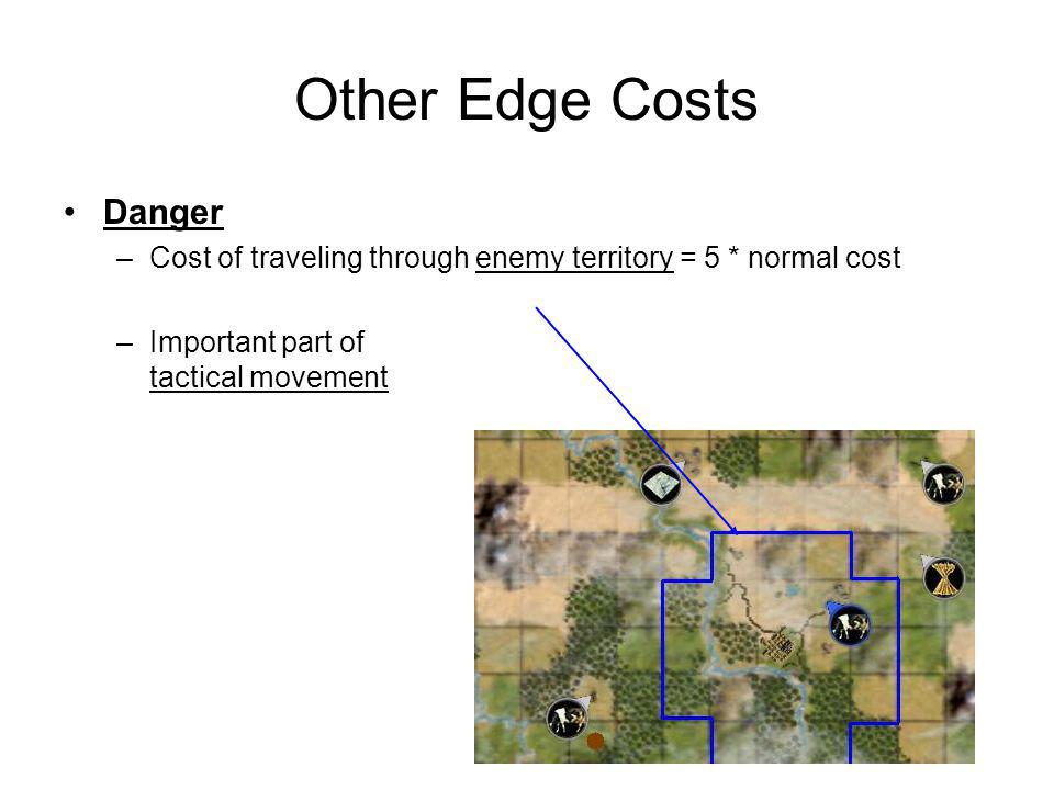 Other Edge Costs Danger –Cost of traveling through enemy territory = 5 * normal cost –Important part of tactical movement