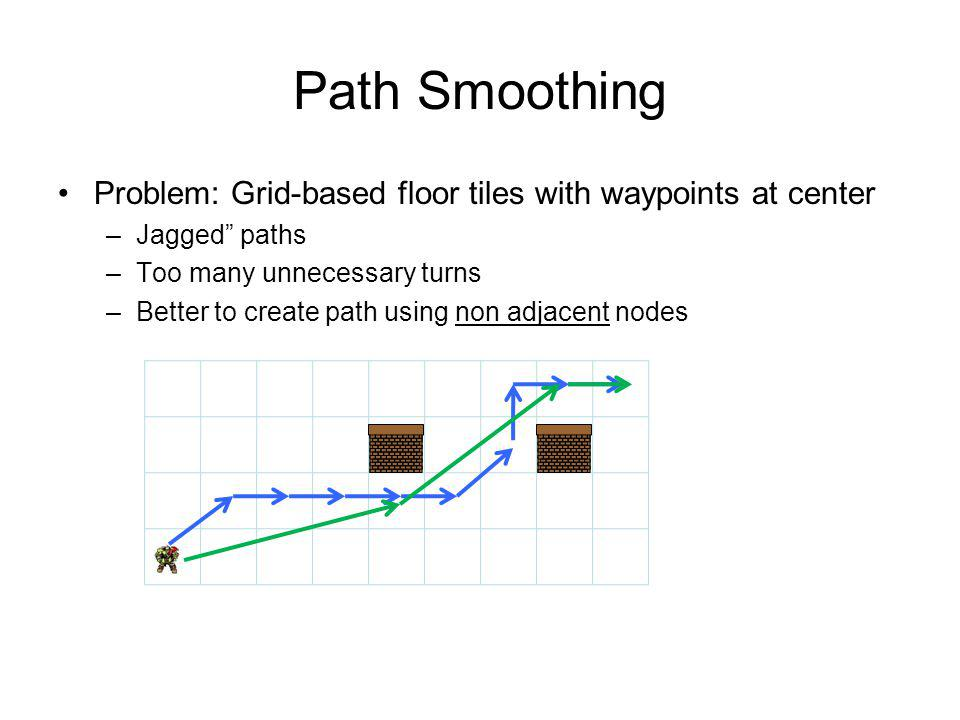 Path Smoothing Problem: Grid-based floor tiles with waypoints at center –Jagged paths –Too many unnecessary turns –Better to create path using non adj