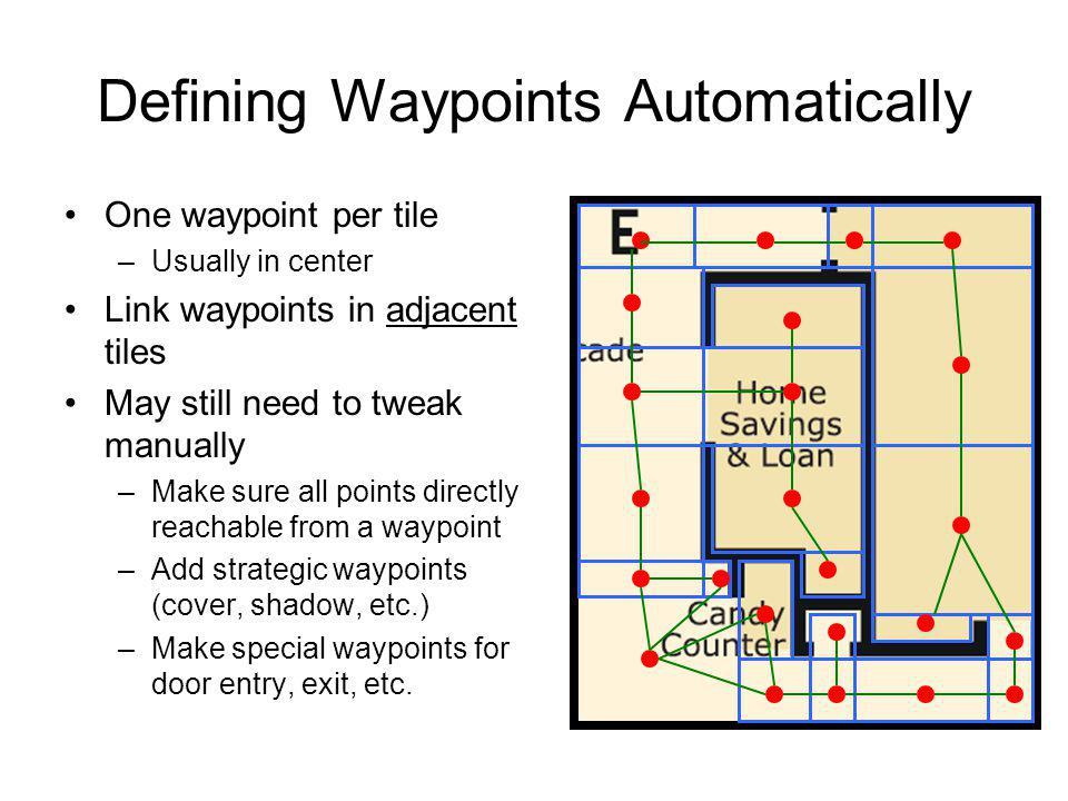 Defining Waypoints Automatically One waypoint per tile –Usually in center Link waypoints in adjacent tiles May still need to tweak manually –Make sure