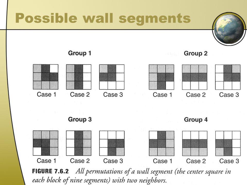 Possible wall segments