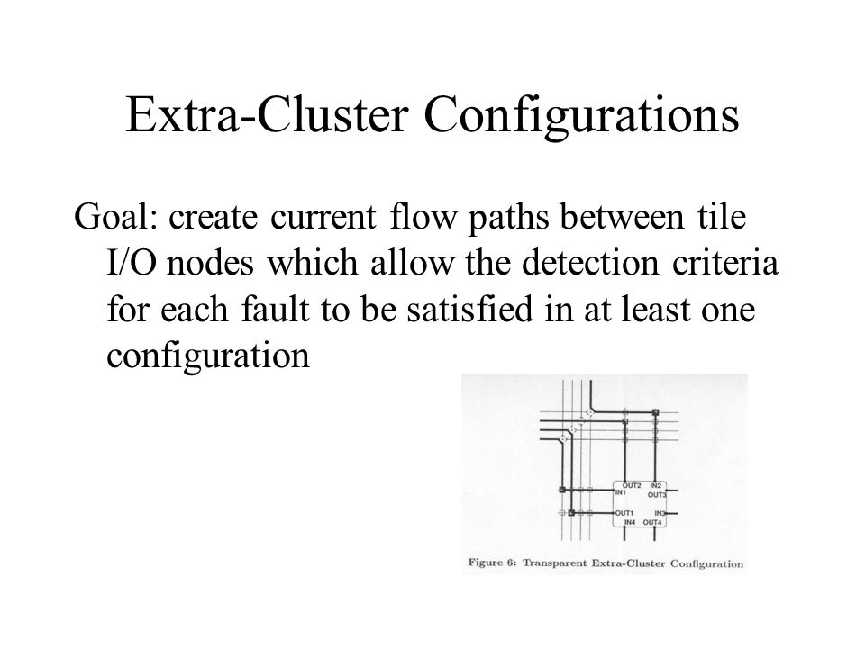 Extra-Cluster Configurations Goal: create current flow paths between tile I/O nodes which allow the detection criteria for each fault to be satisfied