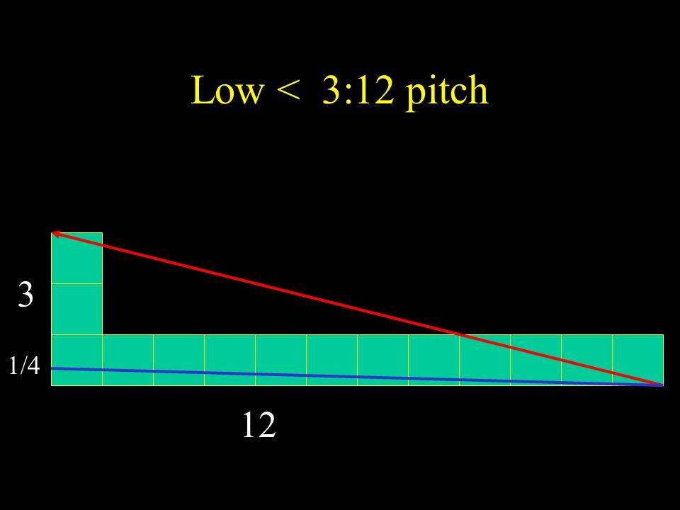 Low < 3:12 pitch 3 12 1/4