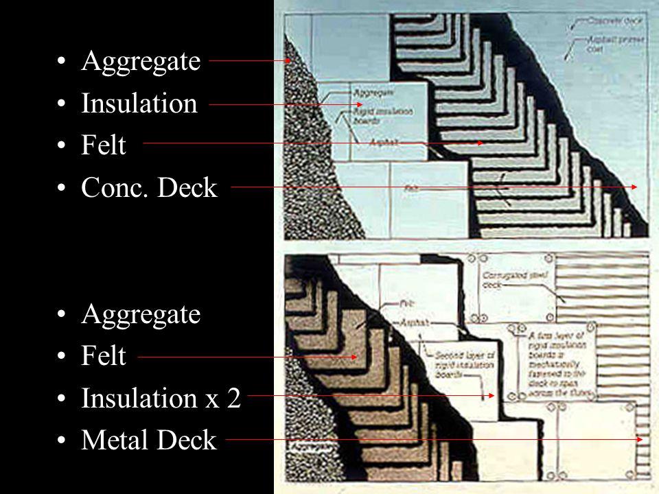 Aggregate Insulation Felt Conc. Deck Aggregate Felt Insulation x 2 Metal Deck