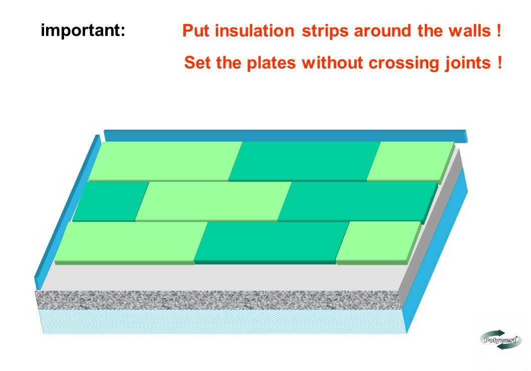 important:Put insulation strips around the walls ! Set the plates without crossing joints !