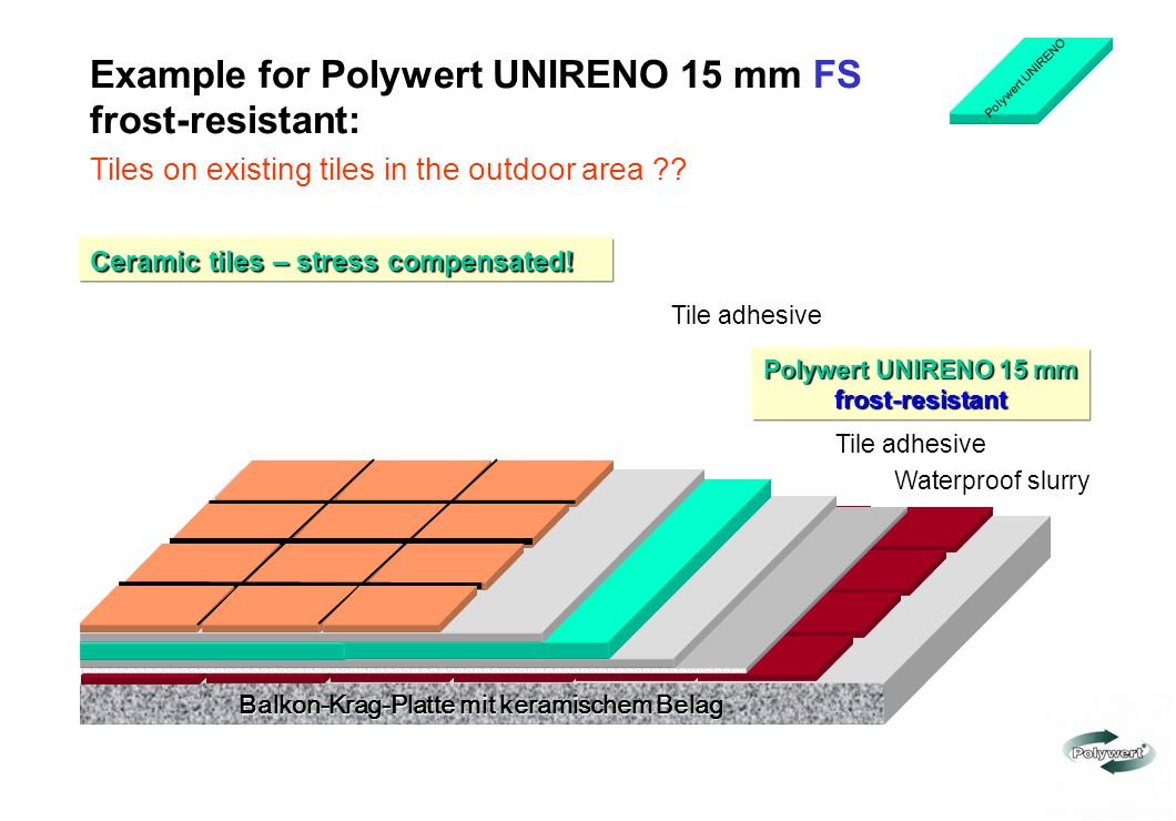 Example for Polywert UNIRENO 15 mm FS frost-resistant: B alkon-Krag-Platte mit keramischem Belag Tiles on existing tiles in the outdoor area ?? Polywe