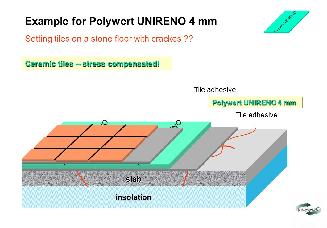 insolation Example for Polywert UNIRENO 4 mm slab Setting tiles on a stone floor with crackes ?? Tile adhesive Polywert UNIRENO 4 mm Tile adhesive Cer