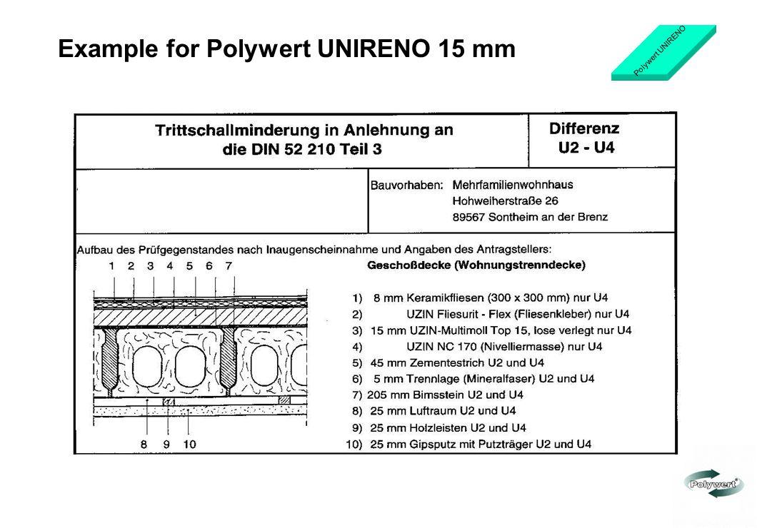 Example for Polywert UNIRENO 15 mm Polywert UNIRENO