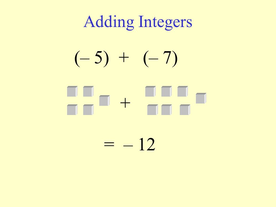 Adding Integers 8 + (– 5) = + 3