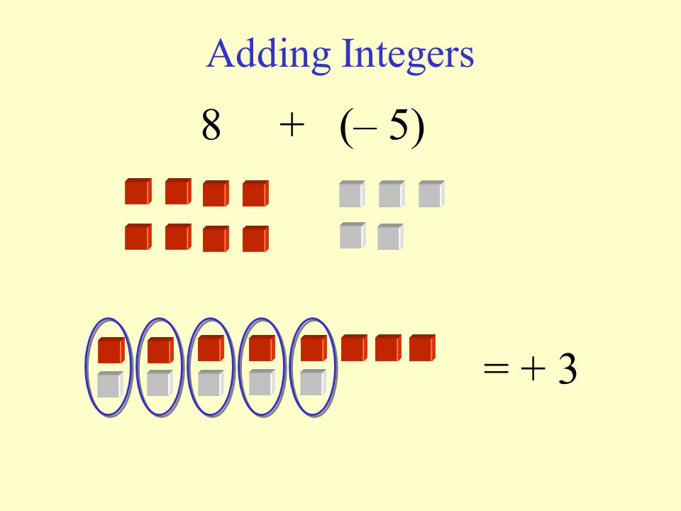 (– 2) – (– 4) Subtracting Integers + = 2 –