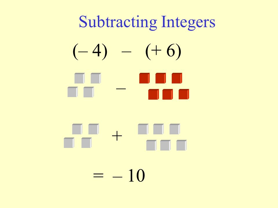 Multiplying Integers (2)(3) 6 (2)(–3) –6 (–2)(–3) 6
