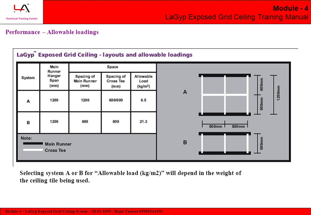 Module 4 – LaGyp Exposed Grid Ceiling System – 28-01-2009 – Rajat Tanwar 09983544430 Module - 4 LaGyp Exposed Grid Ceiling Training Manual Performance