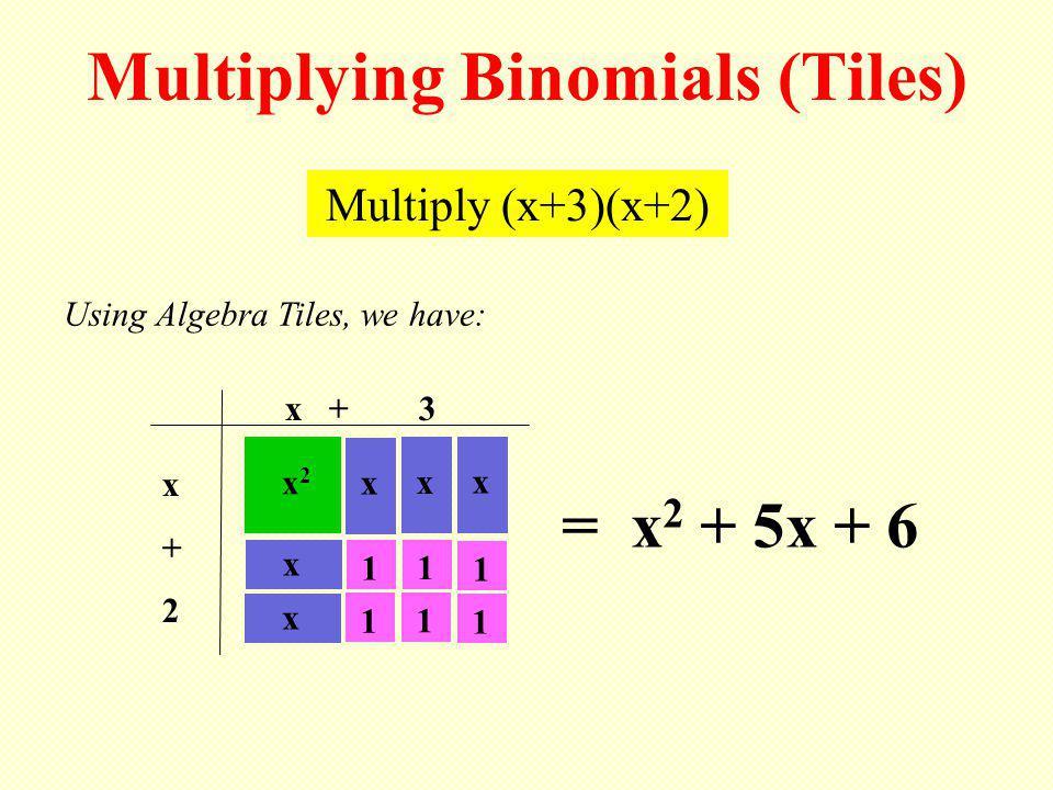 x + 3 x+2x+2 Using Algebra Tiles, we have: = x 2 + 5x + 6 Multiplying Binomials (Tiles) Multiply (x+3)(x+2) x2x2 x x 1 xx x 11111