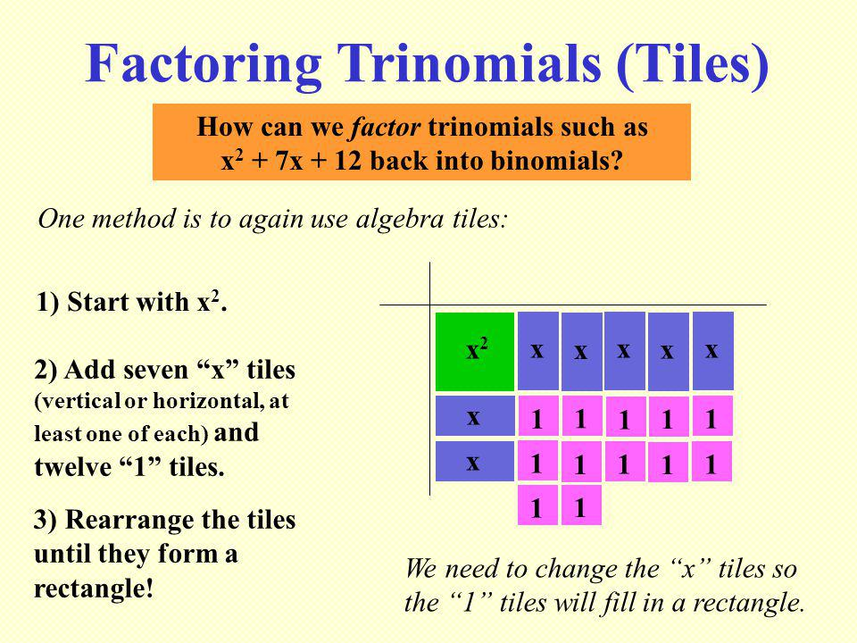 How can we factor trinomials such as x 2 + 7x + 12 back into binomials? One method is to again use algebra tiles: 1) Start with x 2. Factoring Trinomi