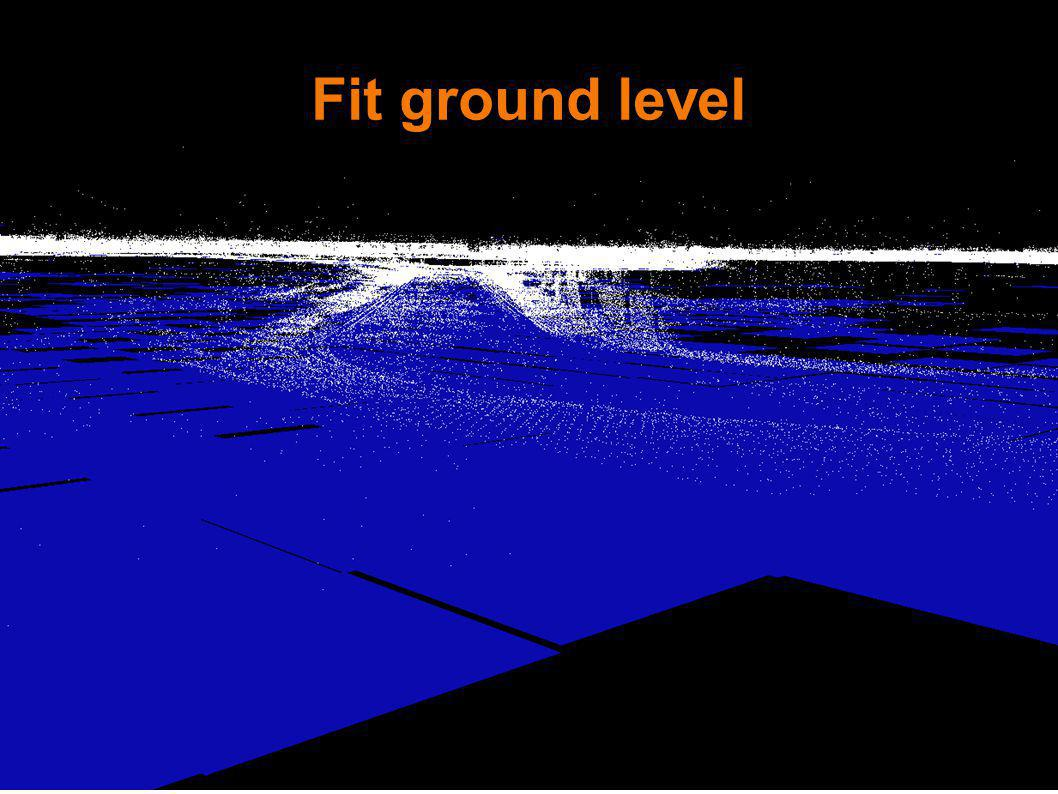17 Fit ground level