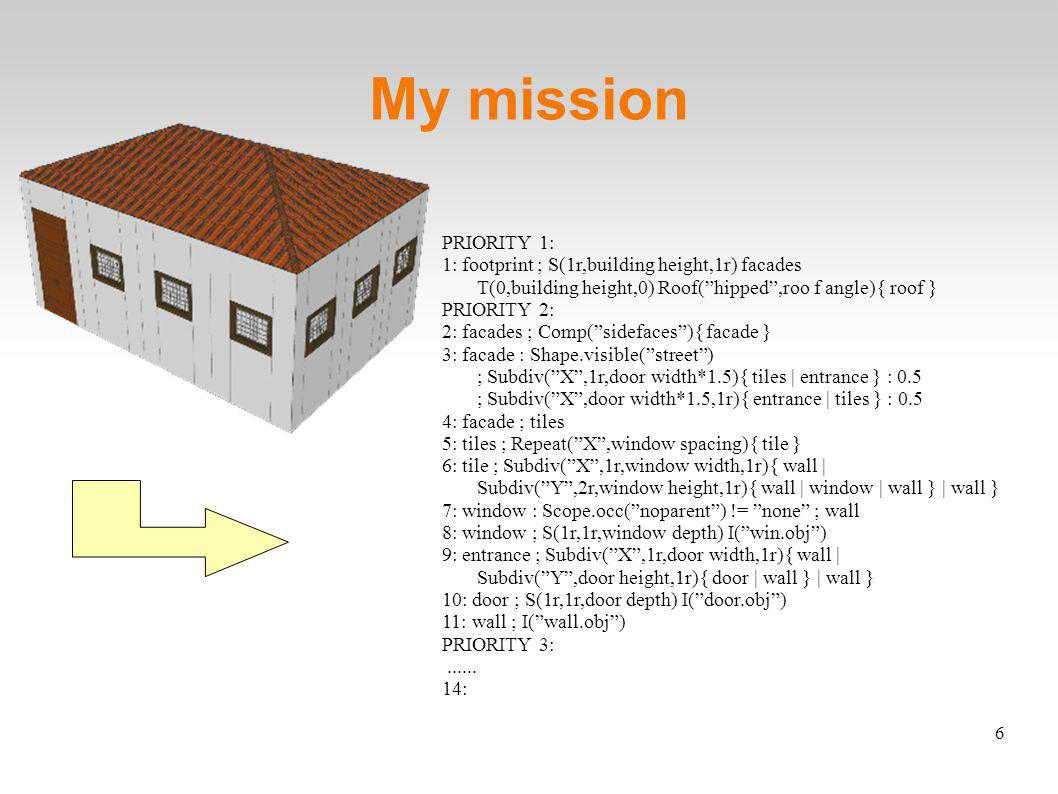 6 My mission PRIORITY 1: 1: footprint ; S(1r,building height,1r) facades T(0,building height,0) Roof(hipped,roo f angle){ roof } PRIORITY 2: 2: facades ; Comp(sidefaces){ facade } 3: facade : Shape.visible(street) ; Subdiv(X,1r,door width*1.5){ tiles | entrance } : 0.5 ; Subdiv(X,door width*1.5,1r){ entrance | tiles } : 0.5 4: facade ; tiles 5: tiles ; Repeat(X,window spacing){ tile } 6: tile ; Subdiv(X,1r,window width,1r){ wall | Subdiv(Y,2r,window height,1r){ wall | window | wall } | wall } 7: window : Scope.occ(noparent) != none ; wall 8: window ; S(1r,1r,window depth) I(win.obj) 9: entrance ; Subdiv(X,1r,door width,1r){ wall | Subdiv(Y,door height,1r){ door | wall } | wall } 10: door ; S(1r,1r,door depth) I(door.obj) 11: wall ; I(wall.obj) PRIORITY 3:......