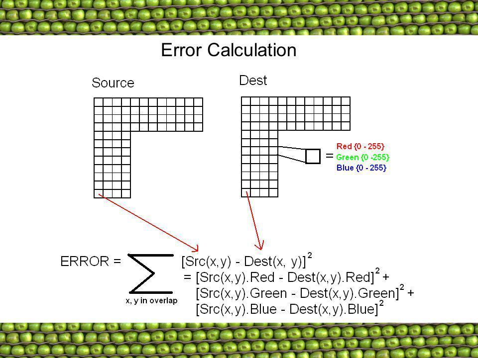 Error Calculation
