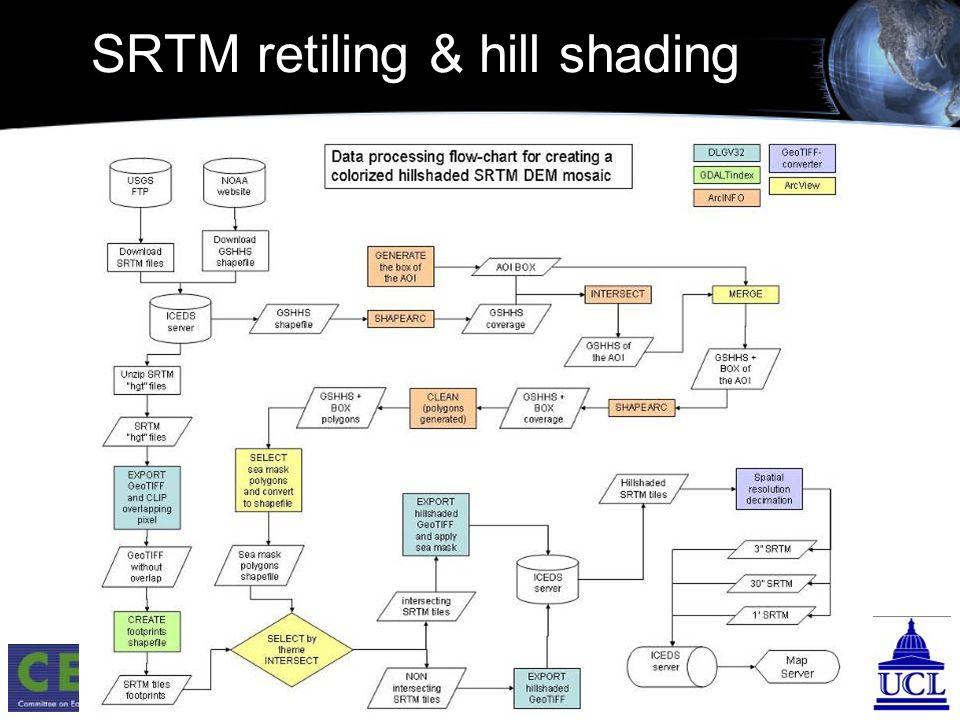 SRTM retiling & hill shading