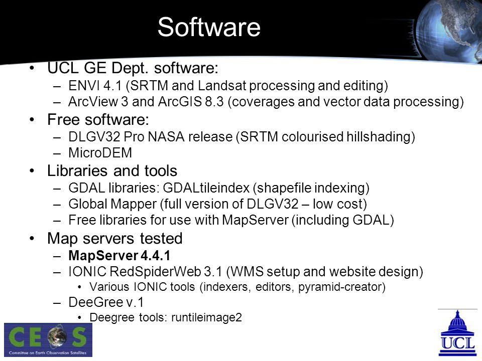 Software UCL GE Dept.