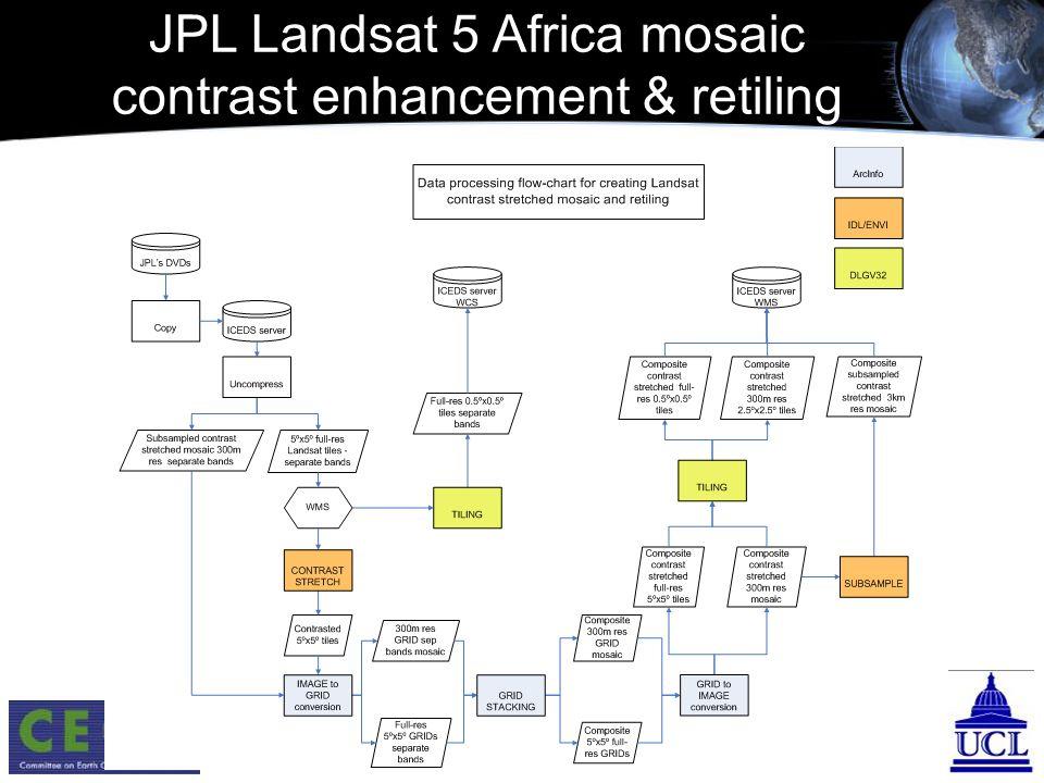 JPL Landsat 5 Africa mosaic contrast enhancement & retiling