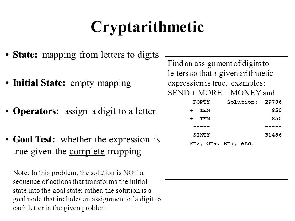 State: mapping from letters to digits Initial State: empty mapping Operators: assign a digit to a letter Goal Test: whether the expression is true given the complete mapping Cryptarithmetic Find an assignment of digits to letters so that a given arithmetic expression is true.