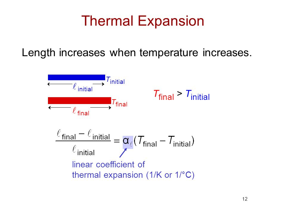 12 Thermal Expansion Length increases when temperature increases. linear coefficient of thermal expansion (1/K or 1/°C) T initial T final initial fina