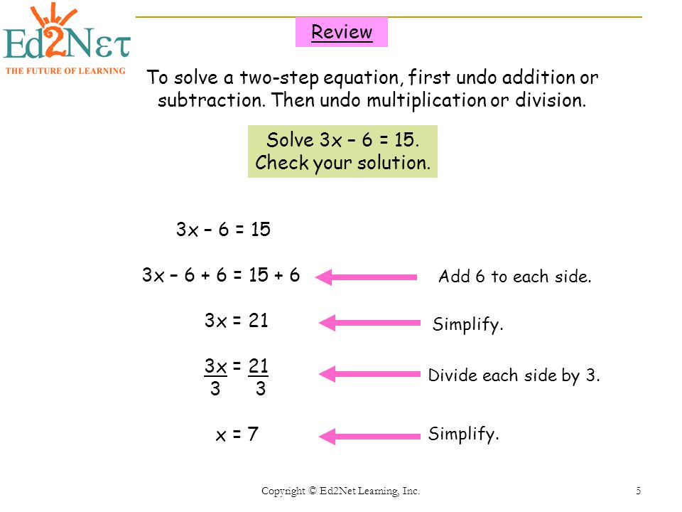 Copyright © Ed2Net Learning, Inc. 5 To solve a two-step equation, first undo addition or subtraction. Then undo multiplication or division. Solve 3x –