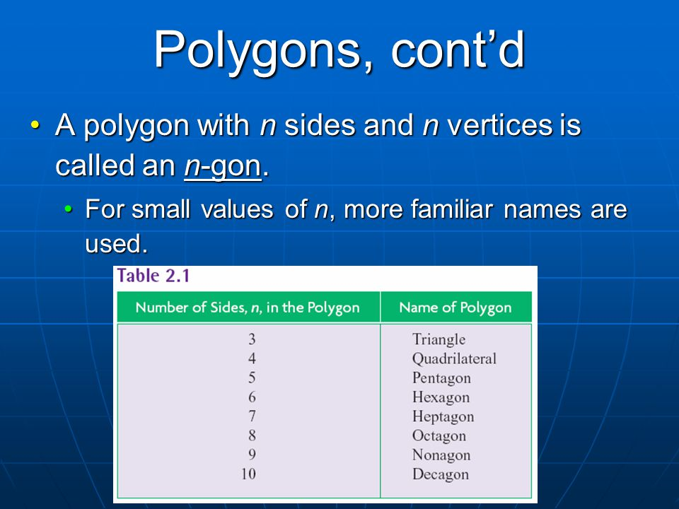 Regular Polygons Regular polygons are polygons in which:Regular polygons are polygons in which: All sides have the same length.All sides have the same length.