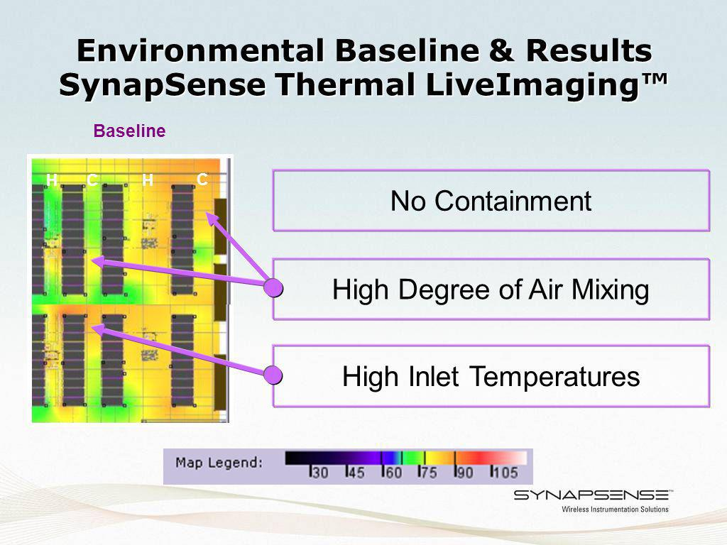 AdaptiveCoolingControl 33 Air Flow Management Management 22 Visibility Visibility 11 SynapSense 3-Step Process to Adaptive Cooling
