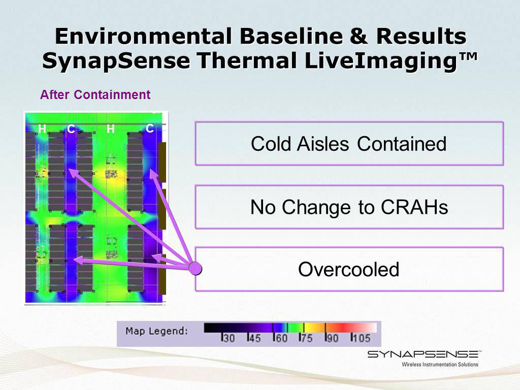 SynapSense Solution Overview Cold Aisle Containment