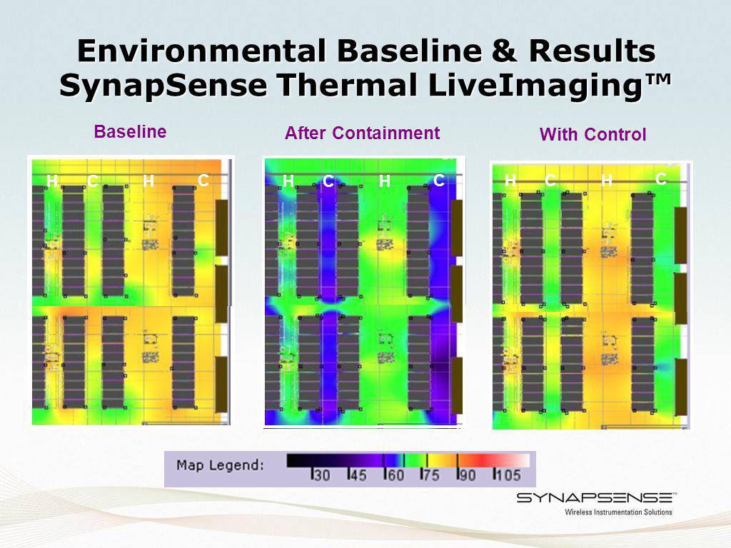Environmental Baseline & Results SynapSense Thermal LiveImaging With Control C H HC Controlled CRAHs ASHRAE Inlet Temperatures Increased Return Temperatures