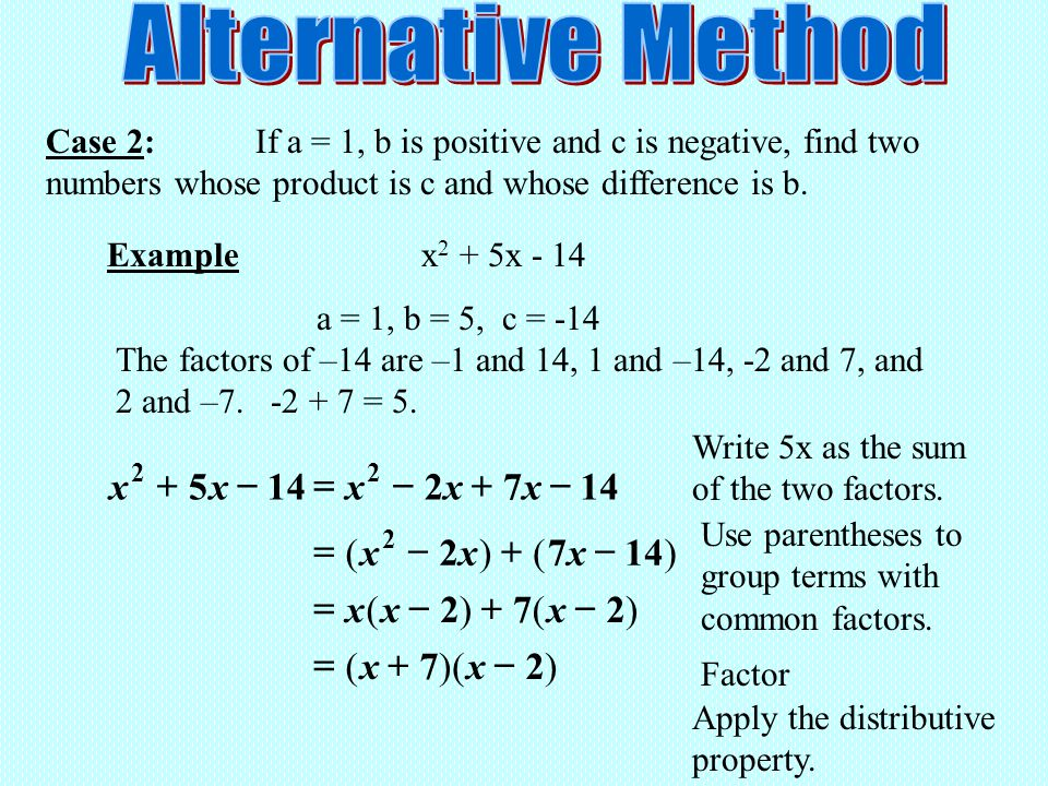 Case 2:2:If a = 1, b is positive and c is negative, find two numbers whose product is c and whose difference is b.