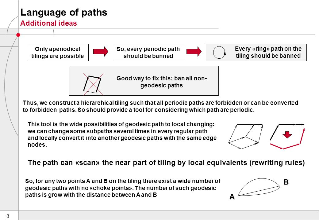 8 Additional ideas Language of paths Only aperiodical tilings are possible So, every periodic path should be banned Every «ring» path on the tiling should be banned Good way to fix this: ban all non- geodesic paths Thus, we construct a hierarchical tiling such that all periodic paths are forbidden or can be converted to forbidden paths.