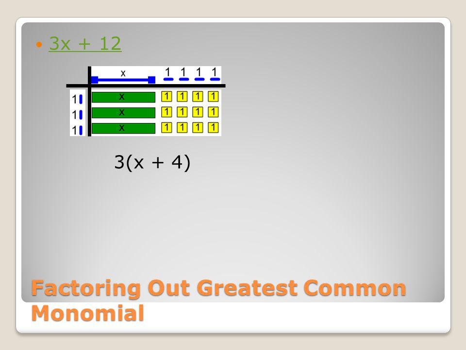 Factoring Out Greatest Common Monomial 3x + 12 3(x + 4)