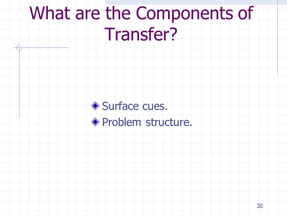 30 What are the Components of Transfer? Surface cues. Problem structure.