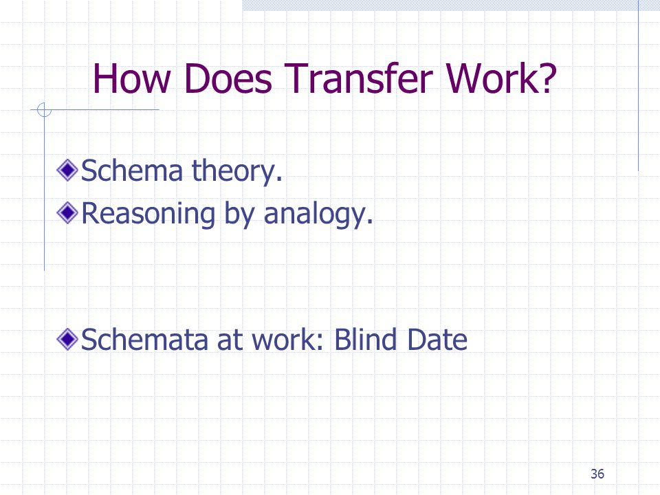 36 How Does Transfer Work? Schema theory. Reasoning by analogy. Schemata at work: Blind Date
