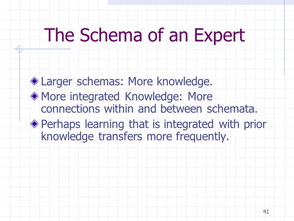 41 The Schema of an Expert Larger schemas: More knowledge.