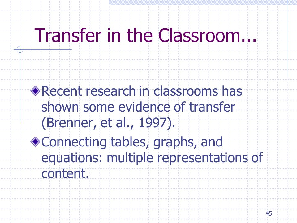 45 Transfer in the Classroom...