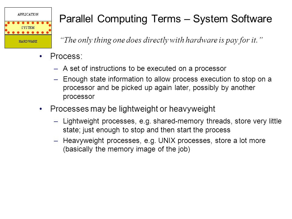 Parallel Computing Terms – System Software Process: –A set of instructions to be executed on a processor –Enough state information to allow process ex