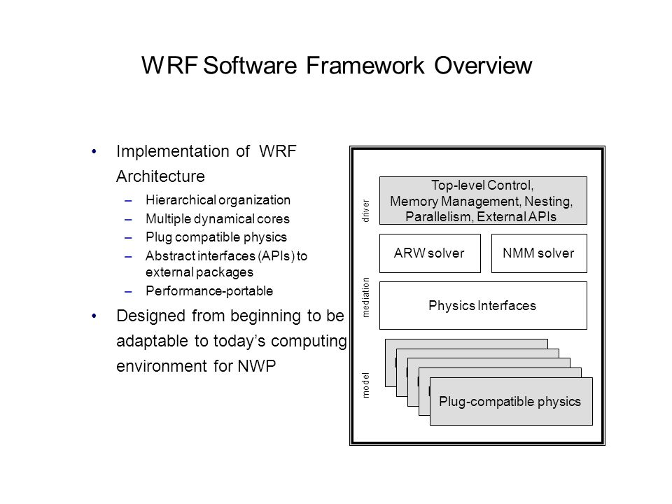 WRF Software Framework Overview Implementation of WRF Architecture –Hierarchical organization –Multiple dynamical cores –Plug compatible physics –Abst