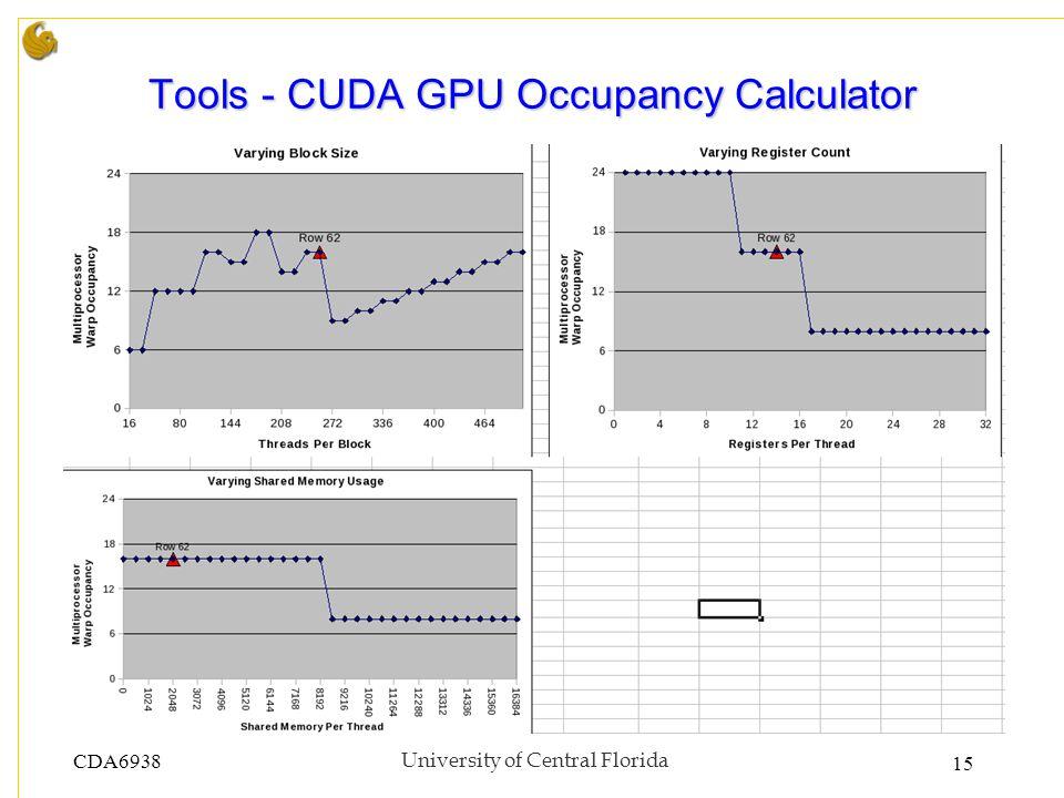 CDA6938University of Central Florida 15 Tools - CUDA GPU Occupancy Calculator