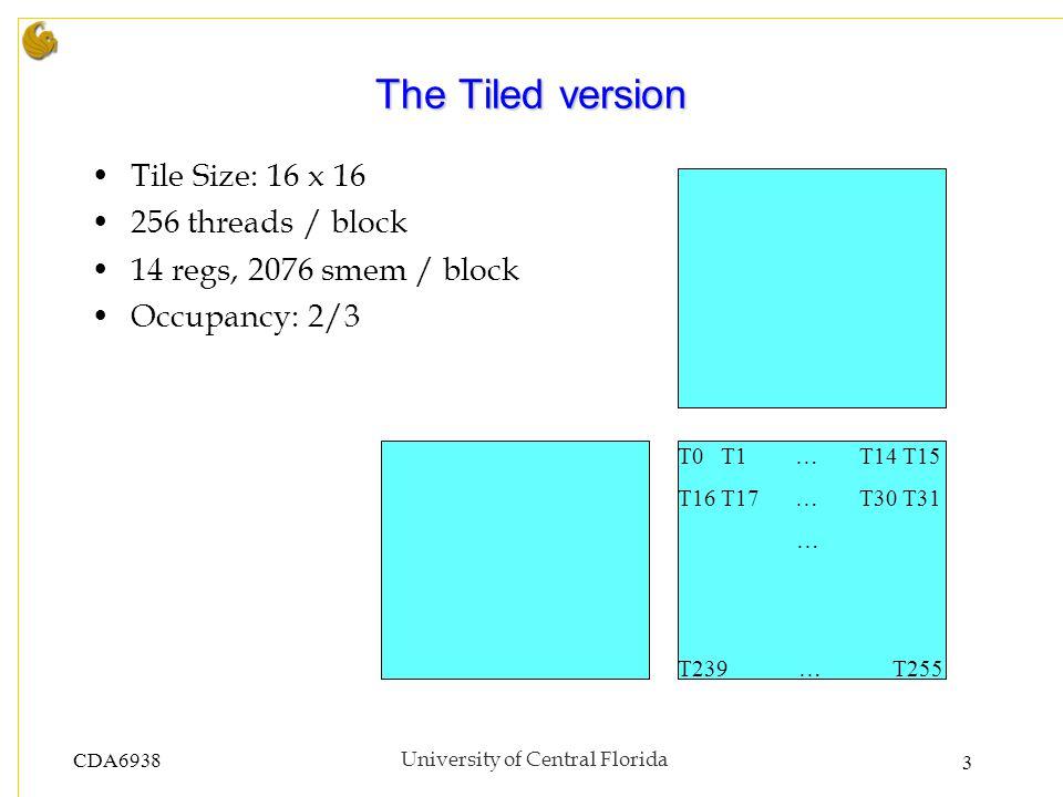 CDA6938University of Central Florida 3 The Tiled version Tile Size: 16 x 16 256 threads / block 14 regs, 2076 smem / block Occupancy: 2/3 T0 T1 … T14 T15 T16 T17 … T30 T31 … T239 … T255