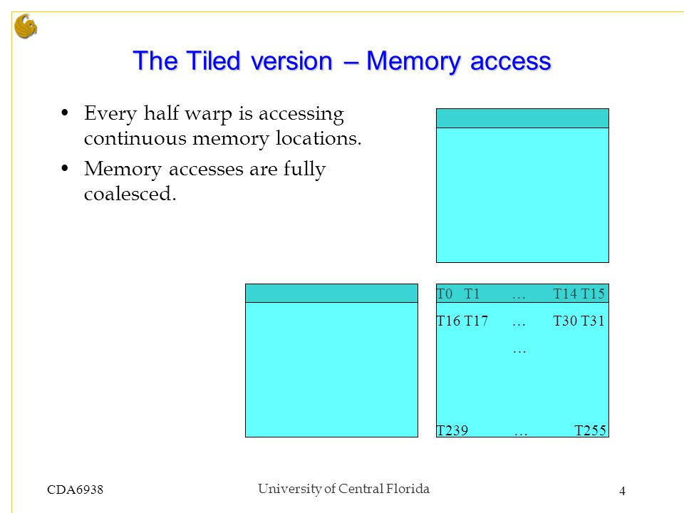CDA6938University of Central Florida 4 The Tiled version – Memory access Every half warp is accessing continuous memory locations. Memory accesses are