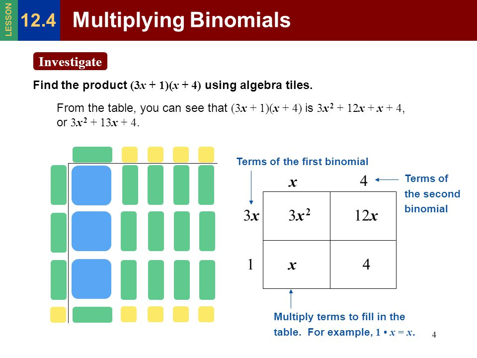 5 Write any subtractions in the binomial as additions.