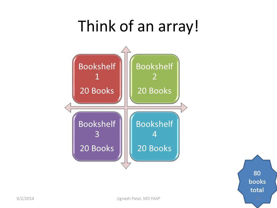 Think of an array! Bookshelf 1 20 Books Bookshelf 2 20 Books Bookshelf 3 20 Books Bookshelf 4 20 Books 80 books total 6/2/201411Jignesh Patel, MD FAAP