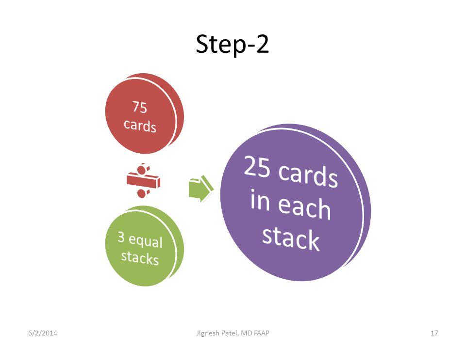 Step-2 6/2/201417Jignesh Patel, MD FAAP