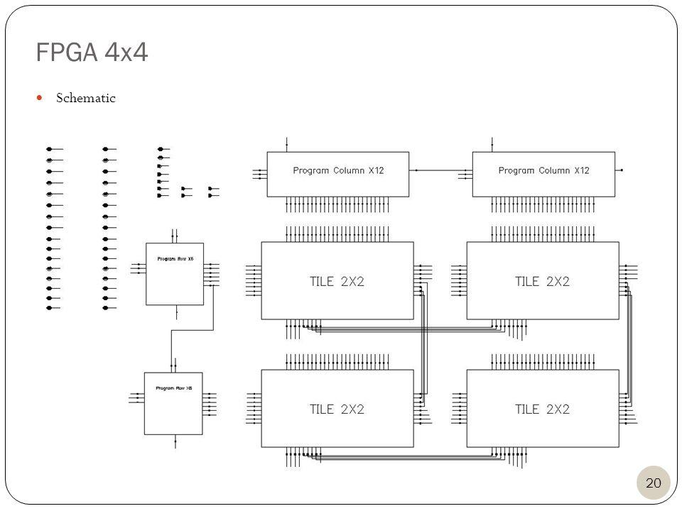 FPGA 4x4 Schematic 20