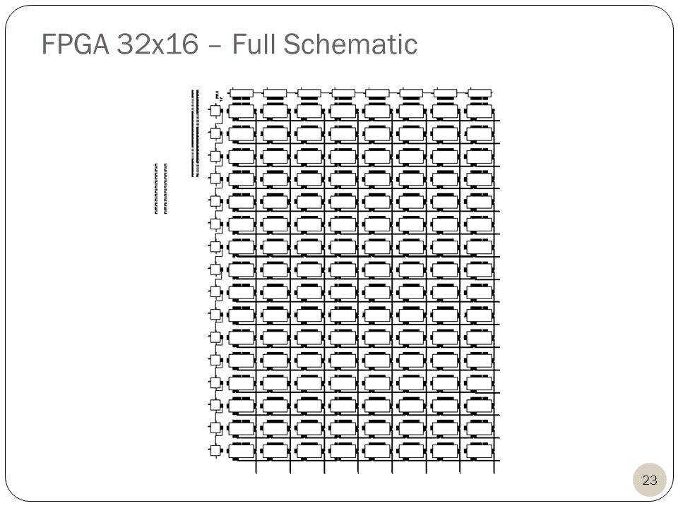FPGA 32x16 – Full Schematic 23