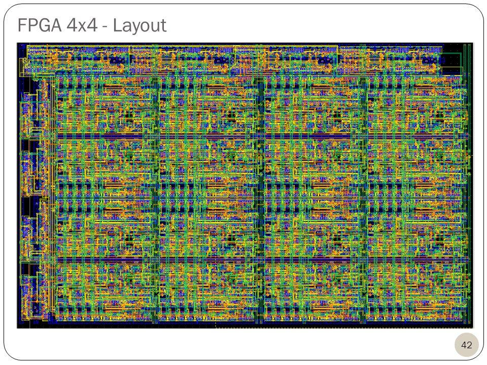 FPGA 4x4 - Layout 42